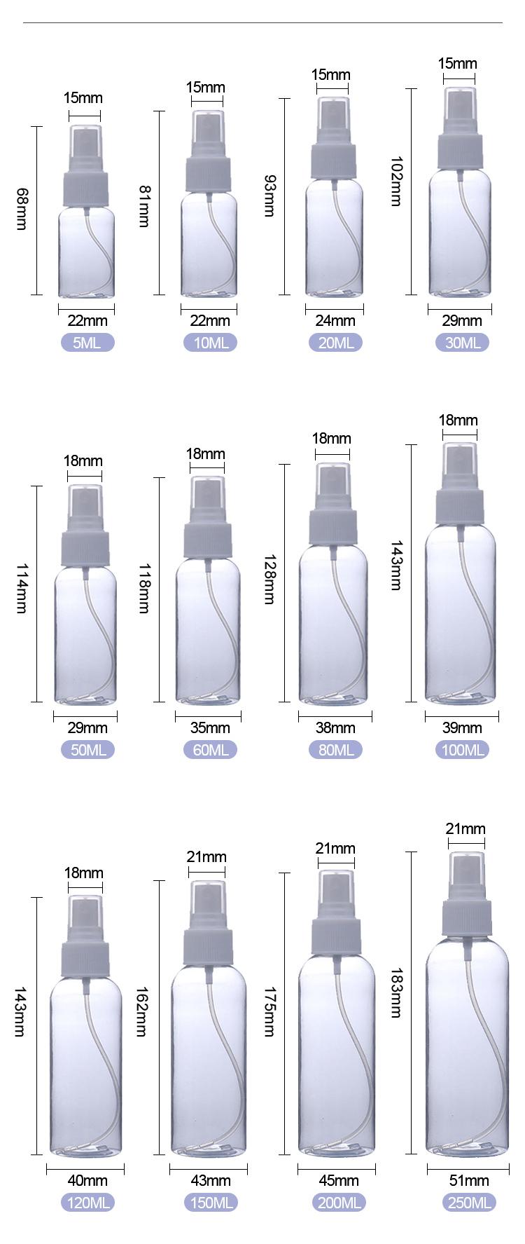 Clear plastic pet spray bottle